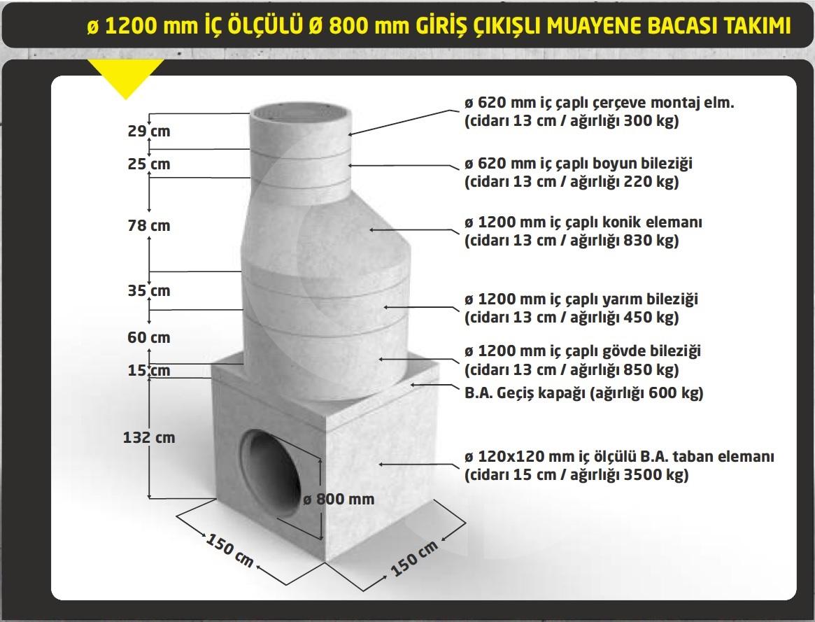 Oluklu kanalizasyon boruları: özellikleri ve özellikleri