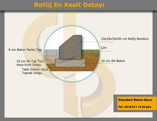 Image Result For Beton Nedir